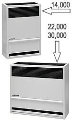 Williams Heaters Direct Vent Propane Amp Gas Heaters For