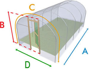 How to Size Greenhouse Plastic Film Covering for Greenhouses