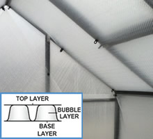 Greenhouse Shade Cloth, Bubble Insulation, Plastic Film & Ground